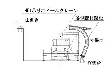 2. クレーン設置、谷側部材架設