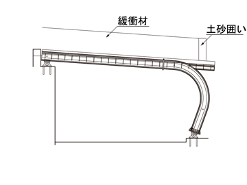 7. 土砂囲い設置、緩衝材敷き均し